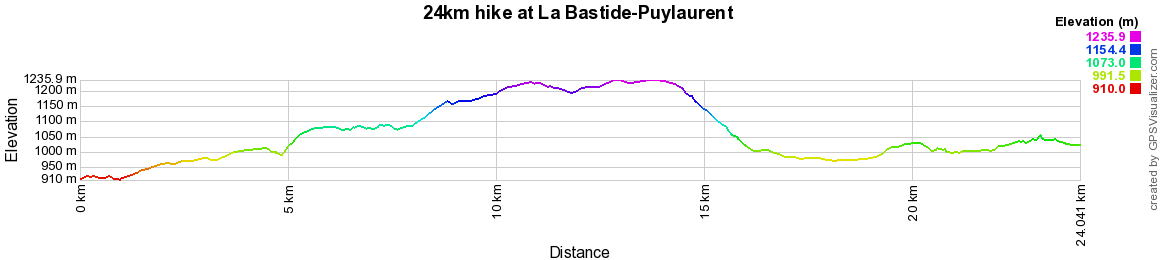 Elevation 24km hike at La Bastide-Puylaurent in Lozere